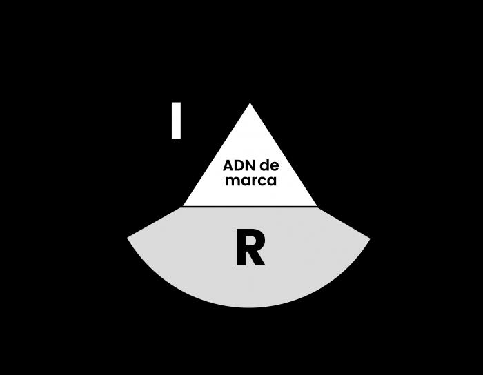 ADN-de-marca-procorp